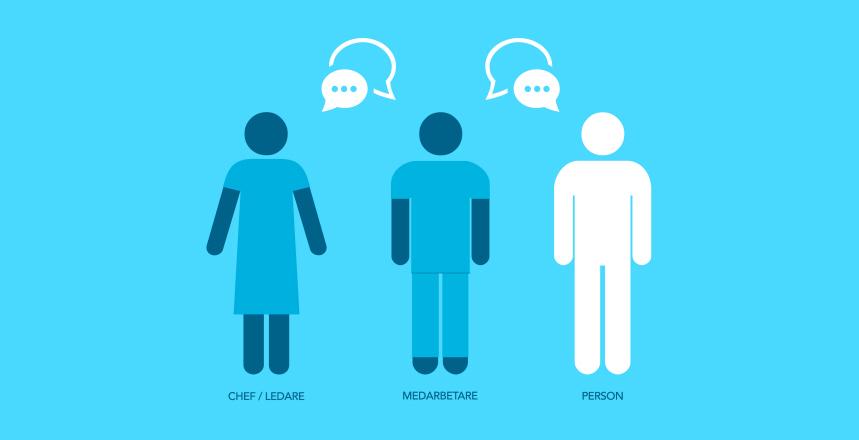 Personcentrerad vård infografik.